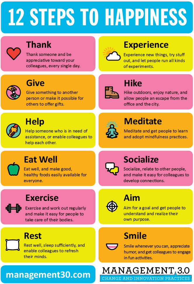 Steps for Happier Life